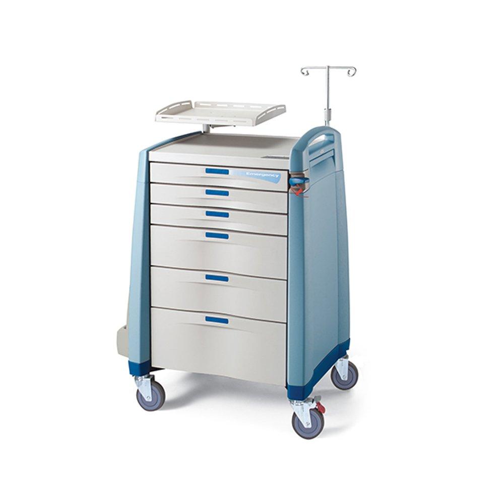 Capsa Avalo Emercency Cart Blue